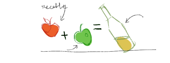 Les recettes pour un pressage de jus de fruits