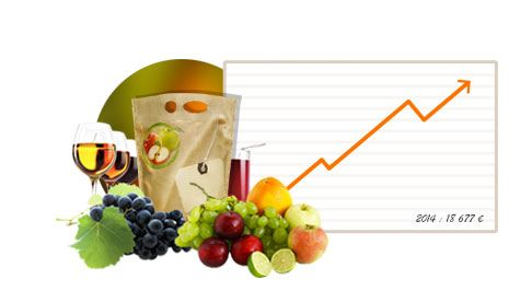 Pressage et conditionnement de vos jus de fruit